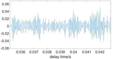 Waveform and autocorrelation function of the crack leak signal