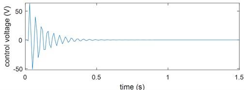 A simulation control voltage