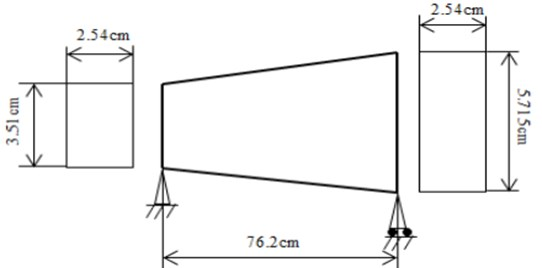 Simply supported beam with linearly variable thickness  (E= 2.109 GPa, ρ= 7995.74 Kg/m3) (Shukla, 2013)