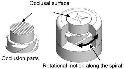 Structure of the assist mechanism