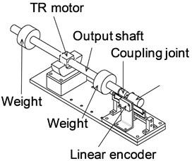 Driving experiment equipment