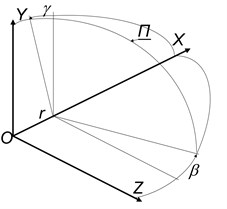 Setting of the equation of the light plane