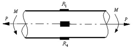 Sketch of position of measuring point for strain