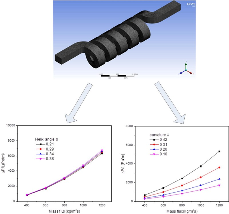 Two-phase simulation of the pressure loss in helical channel