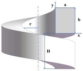The structure of a helical separator with its main geometrical parameters