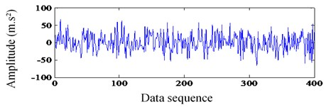 Compressed sampling signal