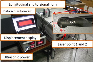 Measuring point of ultrasonic amplitude