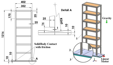 The 3D model of the test structure implemented in SolidWorks