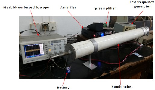 Experimental device with Kundt's tube