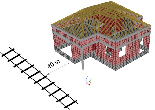 3D FEA model and it's pose relative to the railway line