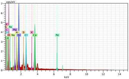 The s canning electronic microscopy and energy spectrum of  10 % cement content in the environment of pH = 2