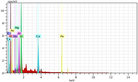 The scanning electronic microscopy and energy spectrum of  7 % cement content in the environment of pH = 10