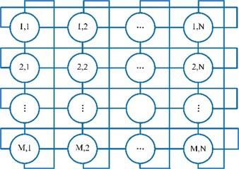 The multi-agent system with Von Neumann structure