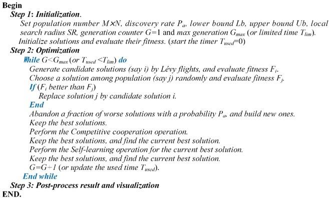 Pseudo-code of the MACS algorithm