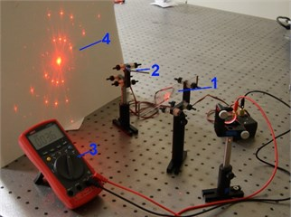 Measuring schema of diffraction maxima:  1 – sample, 2 – photodiode, 3 – ampere meter, 4 –maxima distribution