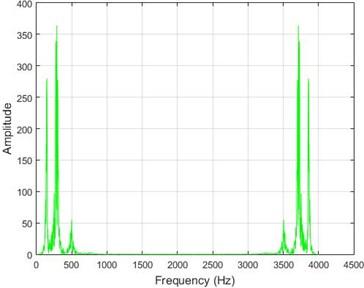 The amounts of acceleration difference before and after 40 % destruction  on some sample nodes. a) node 1, b) node 5, c) node 10, d) node 20