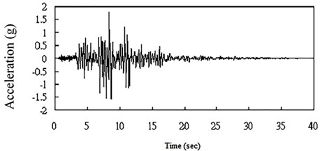 The acceleration record for the Northridge earthquake