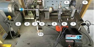 Bearing shaft current damage test bench