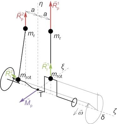 Crank train scheme with vectors of unbalancing effects