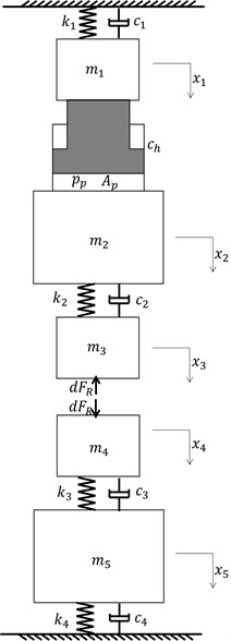 Schematic diagram of mill structure