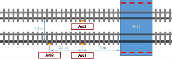 The sensor arrangement scheme