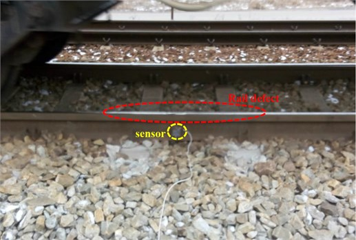 Area of Rail damage – damage to the running surface and sensor assembly