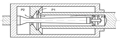 Recoil brake structure and pressure test chamber figure