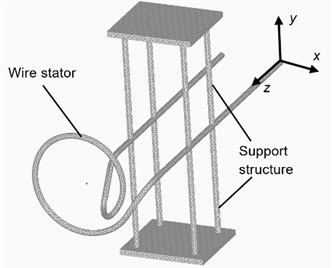 Analysis model of wire stator with support structure