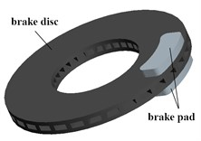 Composition of disc brake