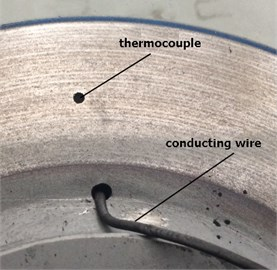The thermocouple installation method