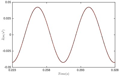 Comparison of time history for: a) DTE, b) acceleration when Fm= 600 N and α= 2.  Non-linear damping (black), linear damping (red)