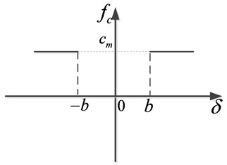 Non-linear damping function