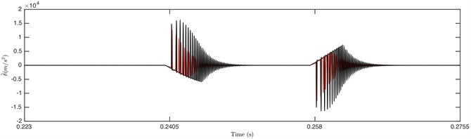 Comparison of time history for: a) DTE, b) acceleration when Fm= 600 N  and α= 0.5. Non-linear damping (black), linear damping (red)