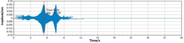 Rotor critical speed spectrum