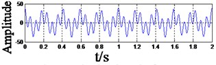 Using the masking signal method to eliminate mode mixing