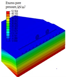 The contour plot of: a) excess pore water pressure distribution regular model,  b) model with infinite element at t= 0.12 s