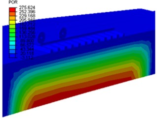 The contour plot of pore water pressure distribution at different phases