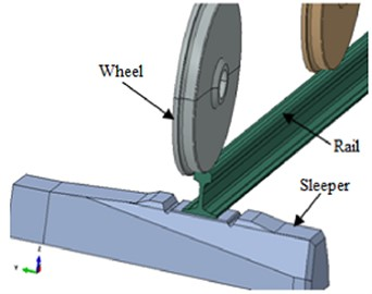 Schematic view of the FE models