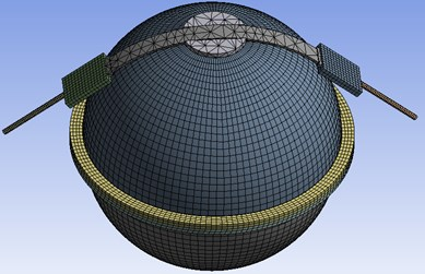 Grid partitioning in the ANSYS Workbench