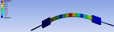 Deformation and stress distribution of the fastening belt without impact loading