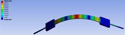 Deformation and stress distribution of the fastening belt under impact load