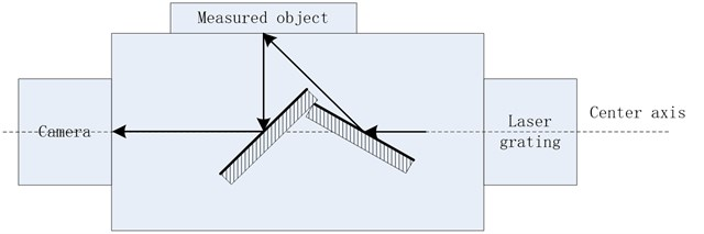Optical path schematic diagram of detection device