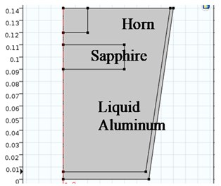 Model of the FEM: a) a bath with a ultrasonic horn,  b) a bath with a ultrasonic horn and a sapphire block