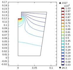 Ultrasonic vibration when the ultrasonic horn diameter and input power were:  a) 20 mm, 200 w, b) 20 mm, 500 w, c) 20 mm, 800 w, d) 30 mm, 200 w, e) 30 mm, 500 w,  f) 30 mm, 800 w, g) 40 mm, 200 w, h) 40 mm, 500 w, i) 40 mm, 800 w