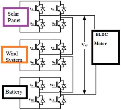 Schematic circuit diagram of (CMLIBLDC)