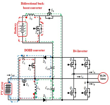 a)-h) Converter asymmetrical output, battery,  i), j) motor parameters outputs, k) BCD, l) PVD, m) BDD [24]
