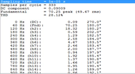 Harmonic analysis of 17 level inverter with developed H-bridge converter