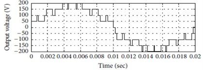 Simulation result for nine-level cascaded circuit of multilevel inverter