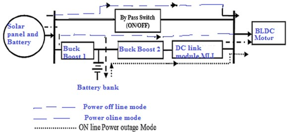 Experimental circuit diagram of BBCDCLMLI