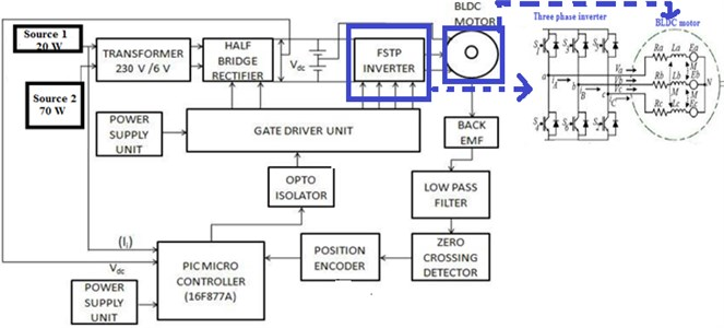 Realization of hardware circuit diagram of BBCDCLMLI